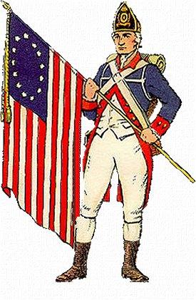 Revolution clipart american revolution Trivia American  Revolution