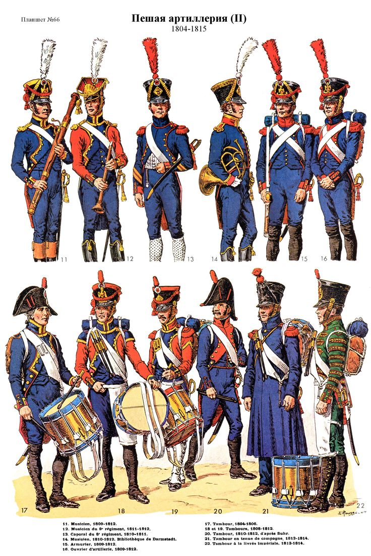 Revolution clipart french soldier Pied Artillerie images 1804 271