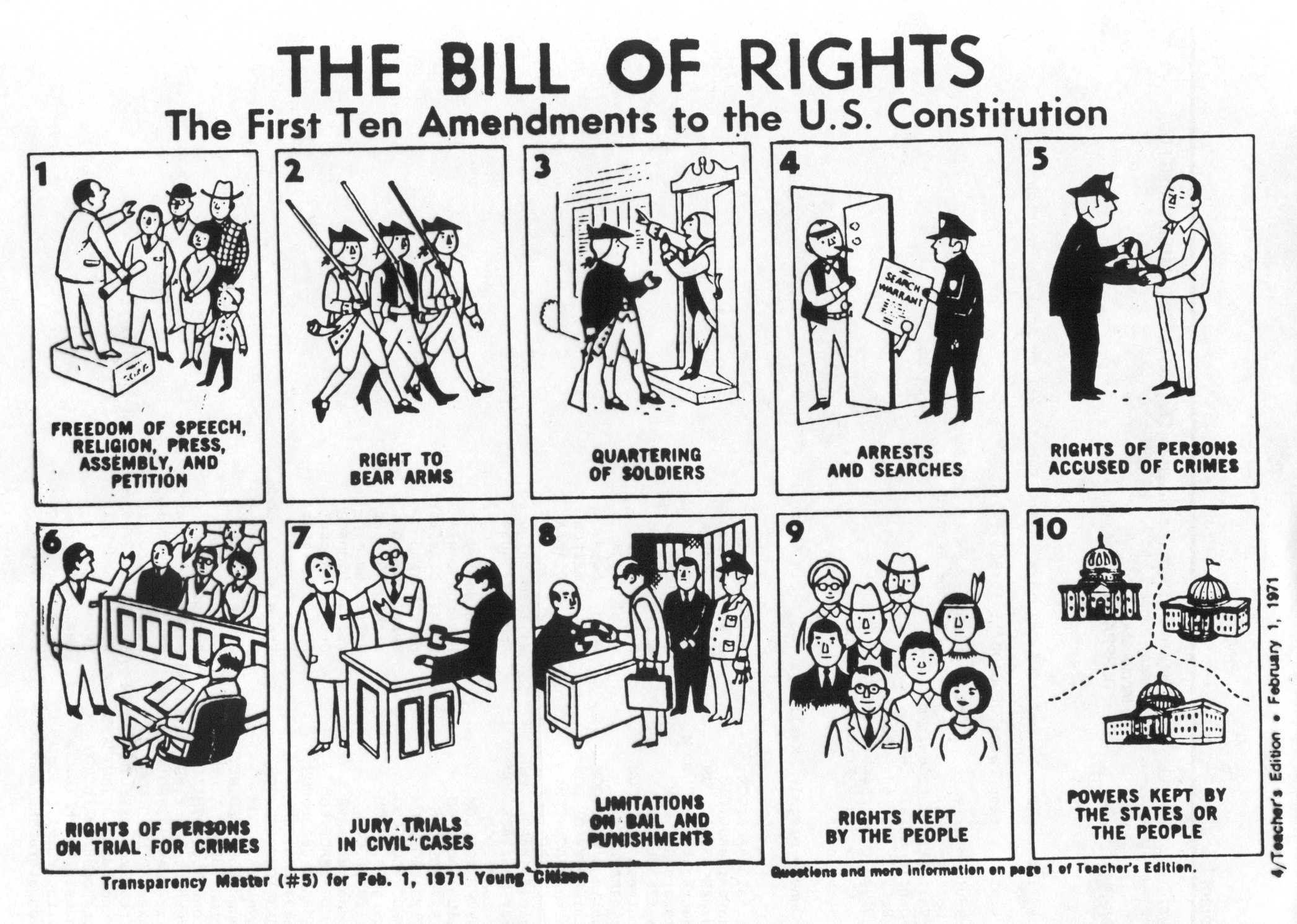 Us History clipart bill rights Way School Mason Charlotte Lesson