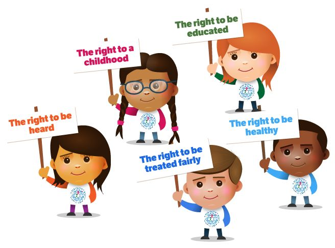 Right clipart children's 25+ rights are human
