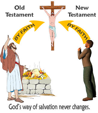 Right clipart justification God's 9 changes His Jesus