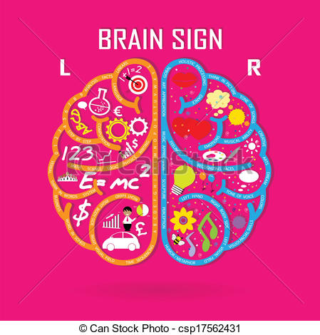 Right clipart left brain Knowledge right creativity business and