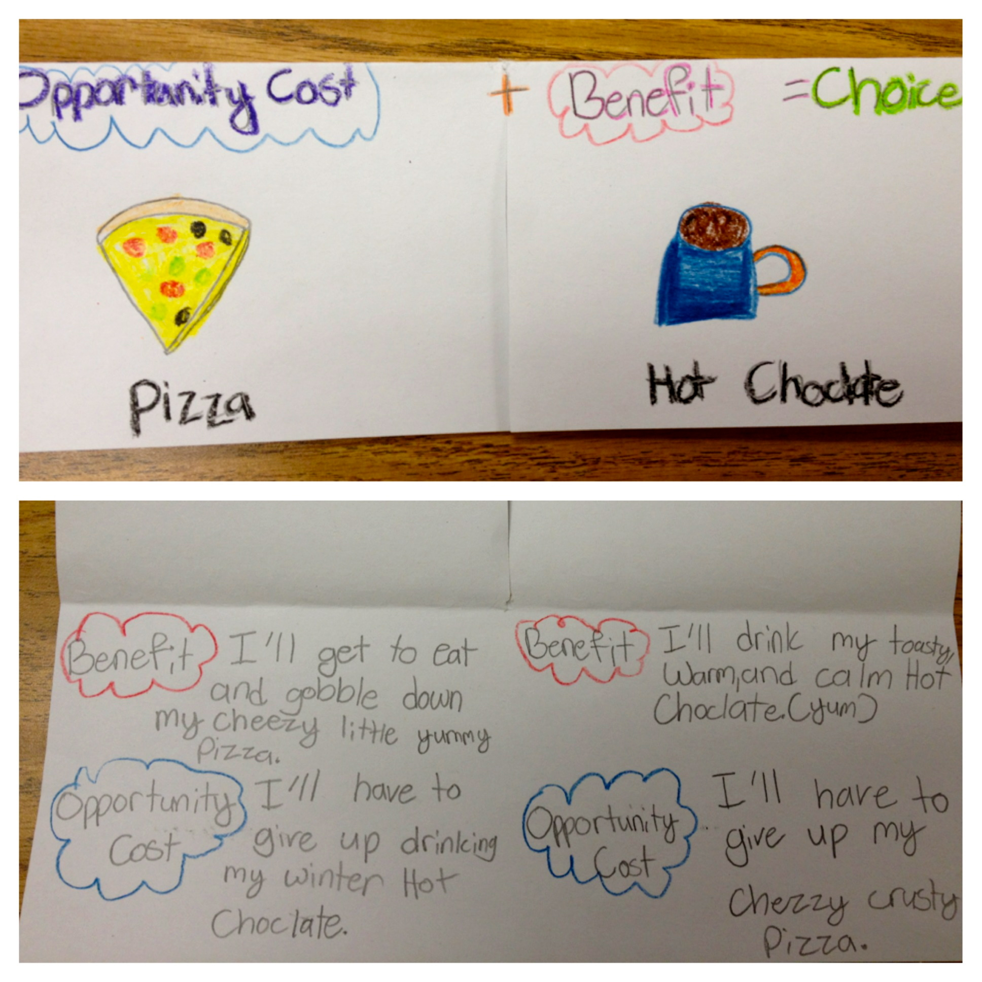 Right clipart opportunity cost I If choose flip kids