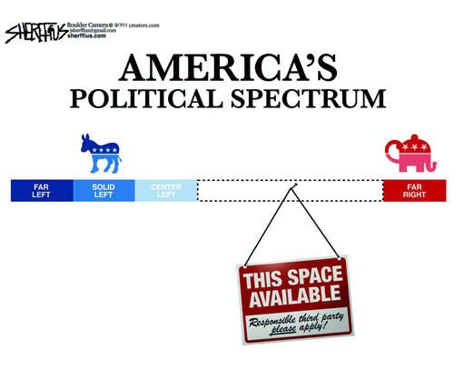 Right clipart political system Best different Politics is Pinterest