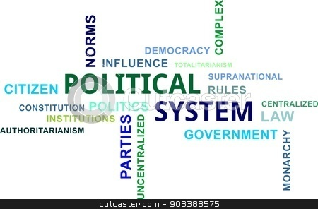 Right clipart political system System word stock system clipart