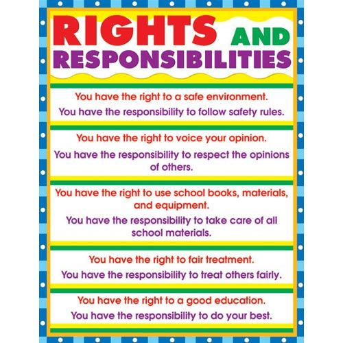 Right clipart responsible Best images on With Rights