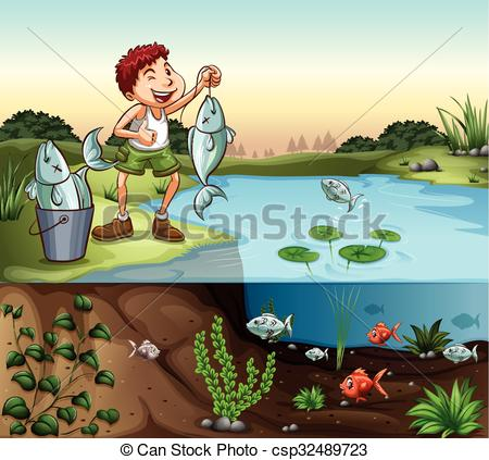 River Landscape clipart river bank #9