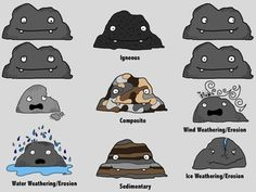 Rock clipart earth science #14