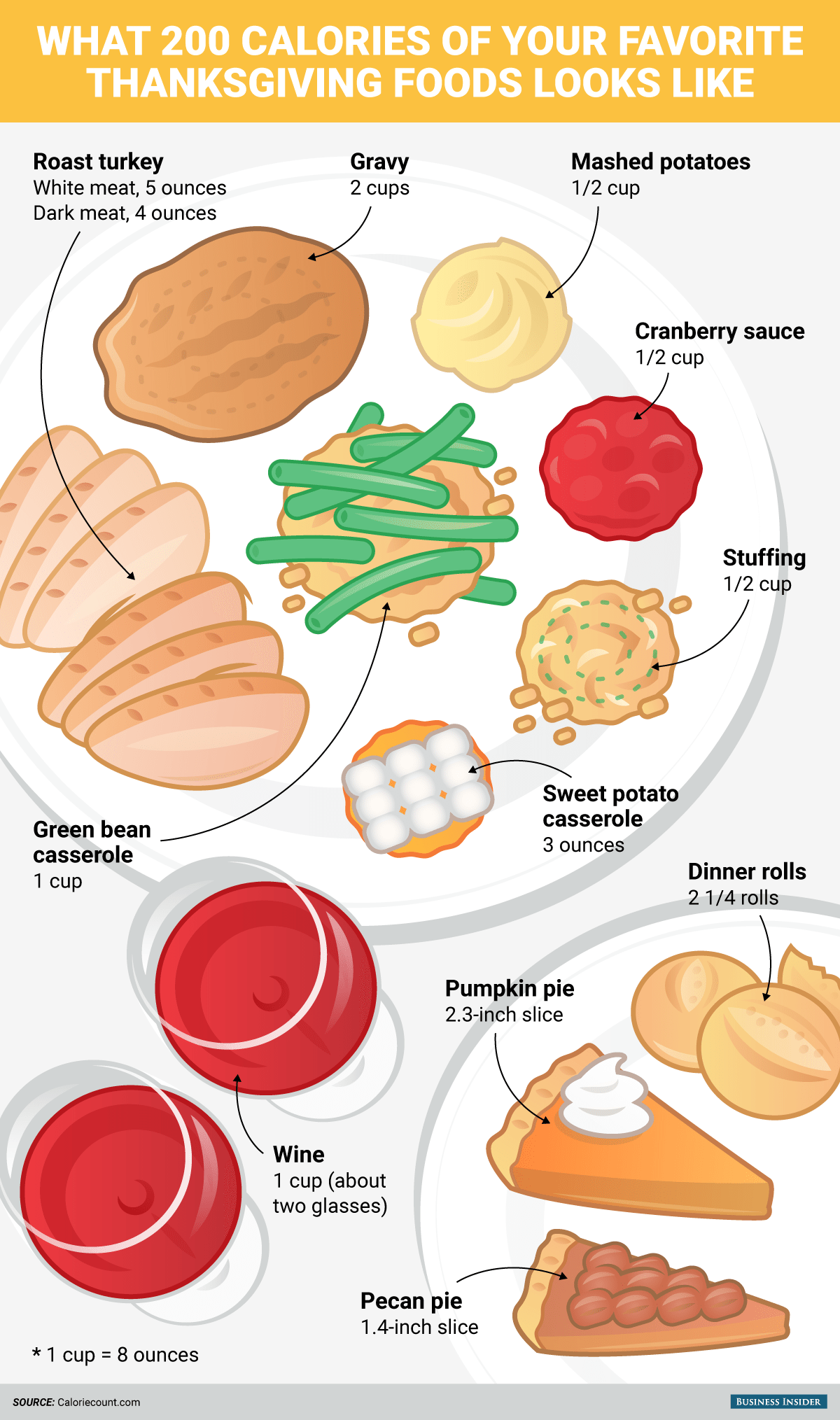 Rolls clipart thanksgiving food #12