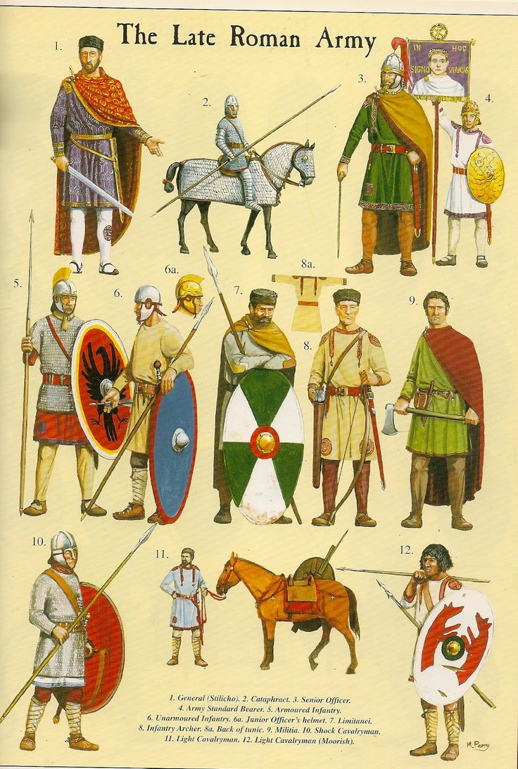 Achilles clipart roman army Pinterest this and Roman more