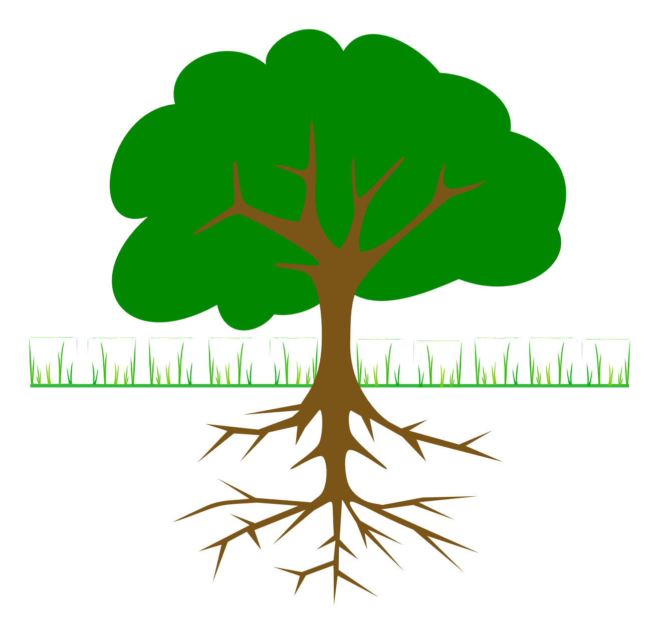 Roots clipart root cause #1