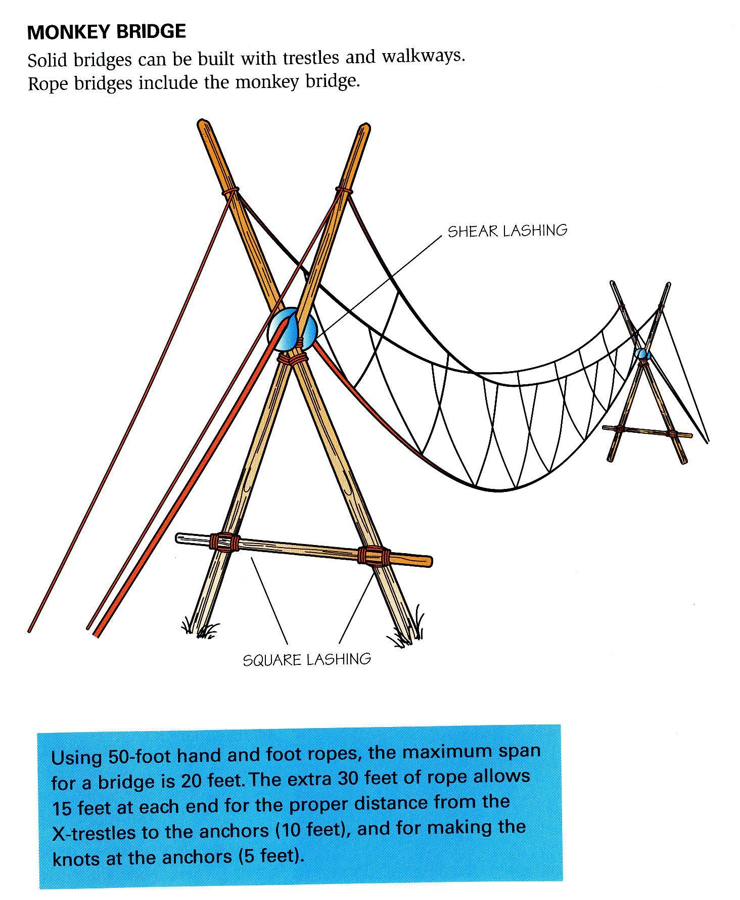 Rope Bridge clipart boy scout #6