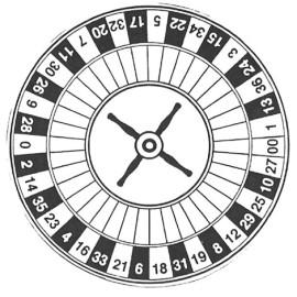 Roulette Wheel clipart Roulette the A roulette wheel