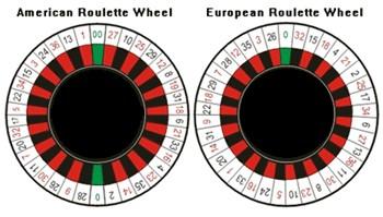 Roulette Wheel clipart Types Roulette 0 Layout Roulette