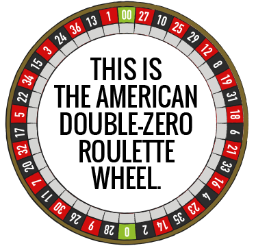 Roulette Wheel clipart Wheel of How Roulette hot