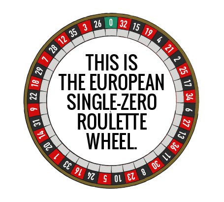 Roulette Wheel clipart French Wheels Guide Roulette Single