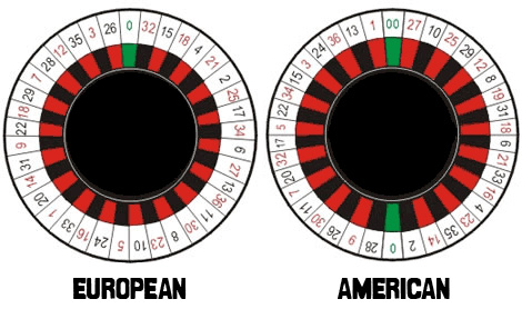 Roulette Wheel clipart las vegas How American Play to European