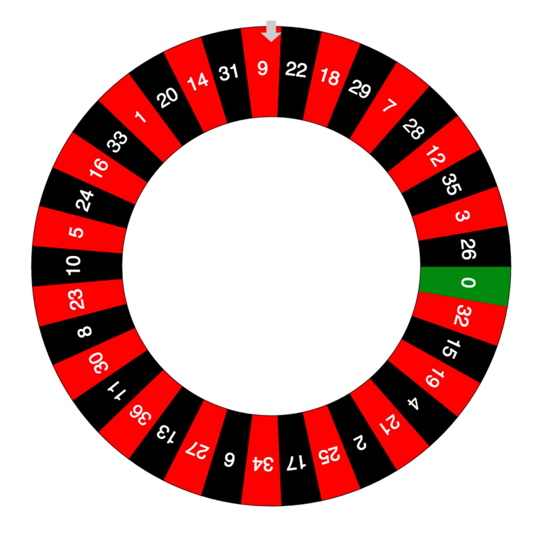 Roulette Wheel clipart table #2