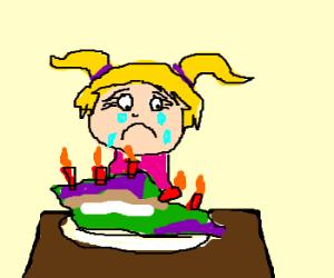 Sad clipart birthday #4