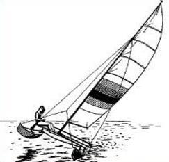 Sailboat clipart catamaran Clipart Tags: catamaran Free sailboats
