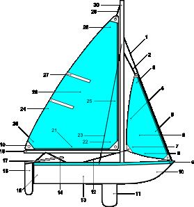 Sailboat clipart dinghy #6
