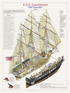 Sailing Ship clipart first continental congress USS MODEL Royal Pinterest paso