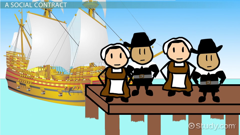 Sailing Ship clipart mayflower compact #14
