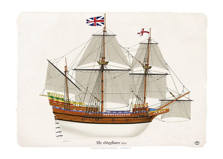 Sailing Ship clipart puritans Mayflower of In MODEL a