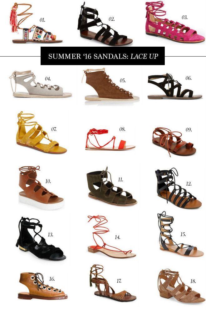 Sandal clipart summer outfit Of Summer Trends Summer 2016