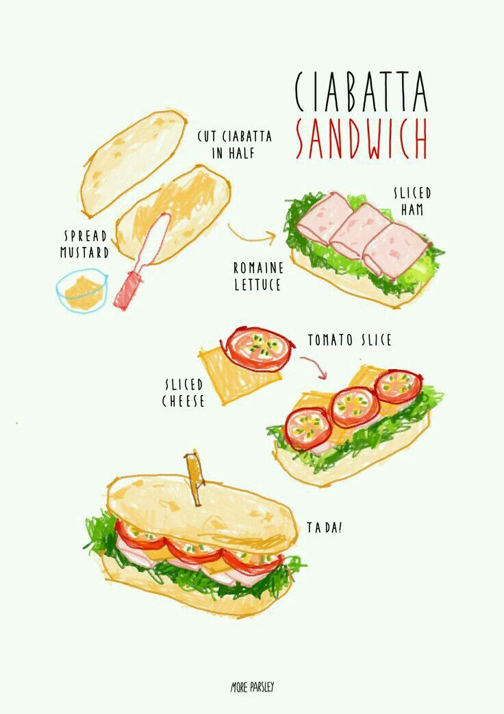Sandwich clipart food item Sandwiches Ciabatta crackers Bread best