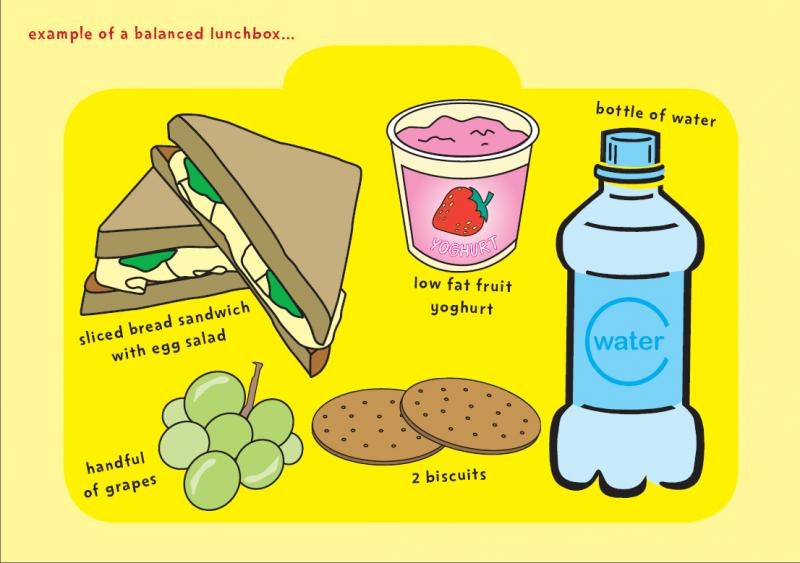 Sandwich clipart packed lunch Grill Carb Convenient school LIVESTRONG