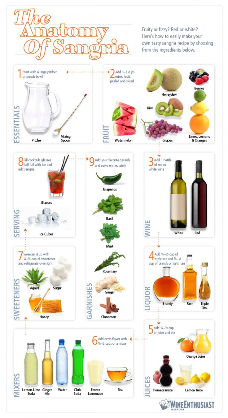 Sangria clipart cocktail hour Hour and on The Find