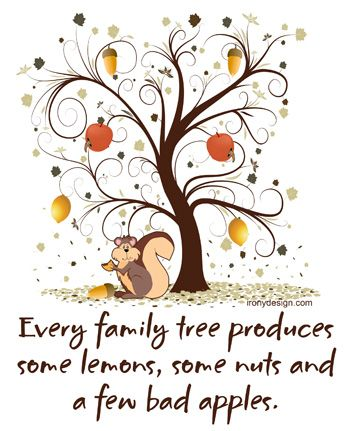 Saying clipart family quotes Family Pinterest  ideas art