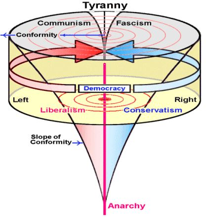 Scale clipart political science #15