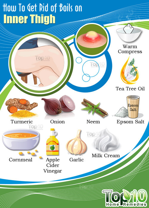 Scar clipart thigh Remedies of of 10 get