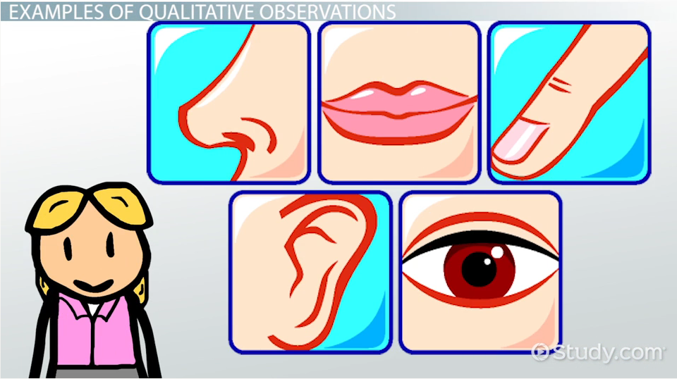 Treatment clipart observation Observation? Qualitative Definition Transcript Video