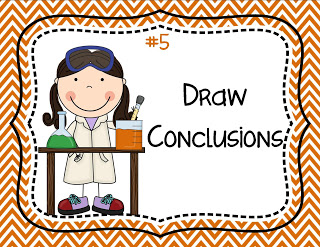 Display clipart science conclusion Scientific Method and The Method