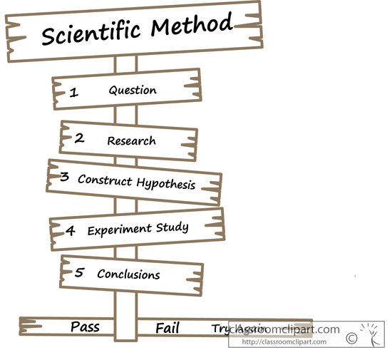 Science clipart research methodology #8