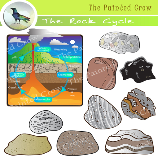 Science clipart rock Rock Cycle Art Rock Igneous