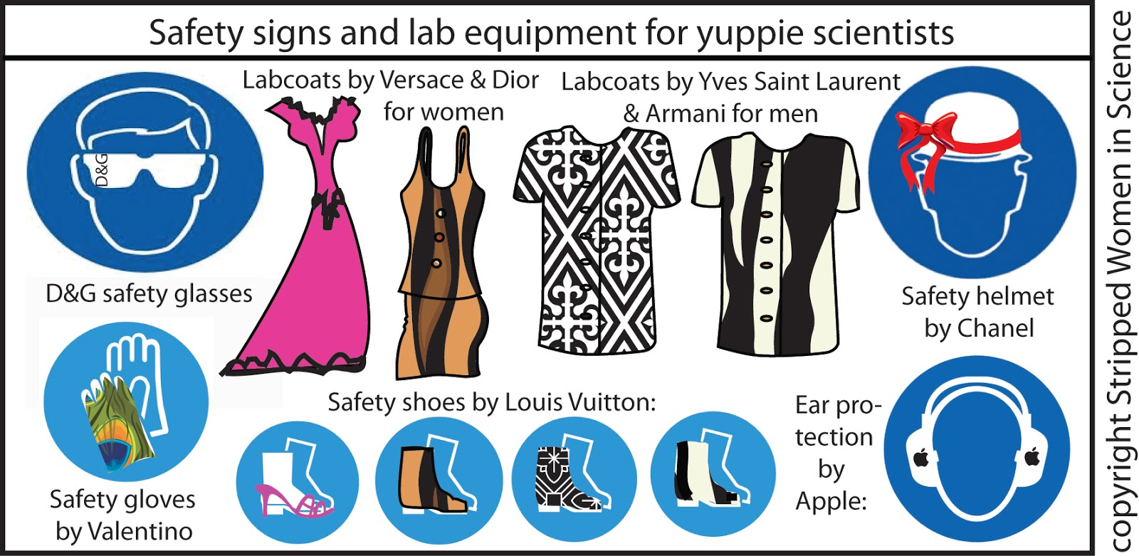 Science clipart safety equipment Safety clipart Clipart Lab Safety