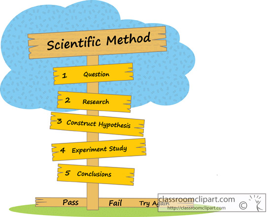 Scientist clipart science procedure Method Scientific cliparts Clipart