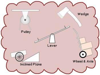 Screws clipart simple machine Clip 16 6th images Pinterest