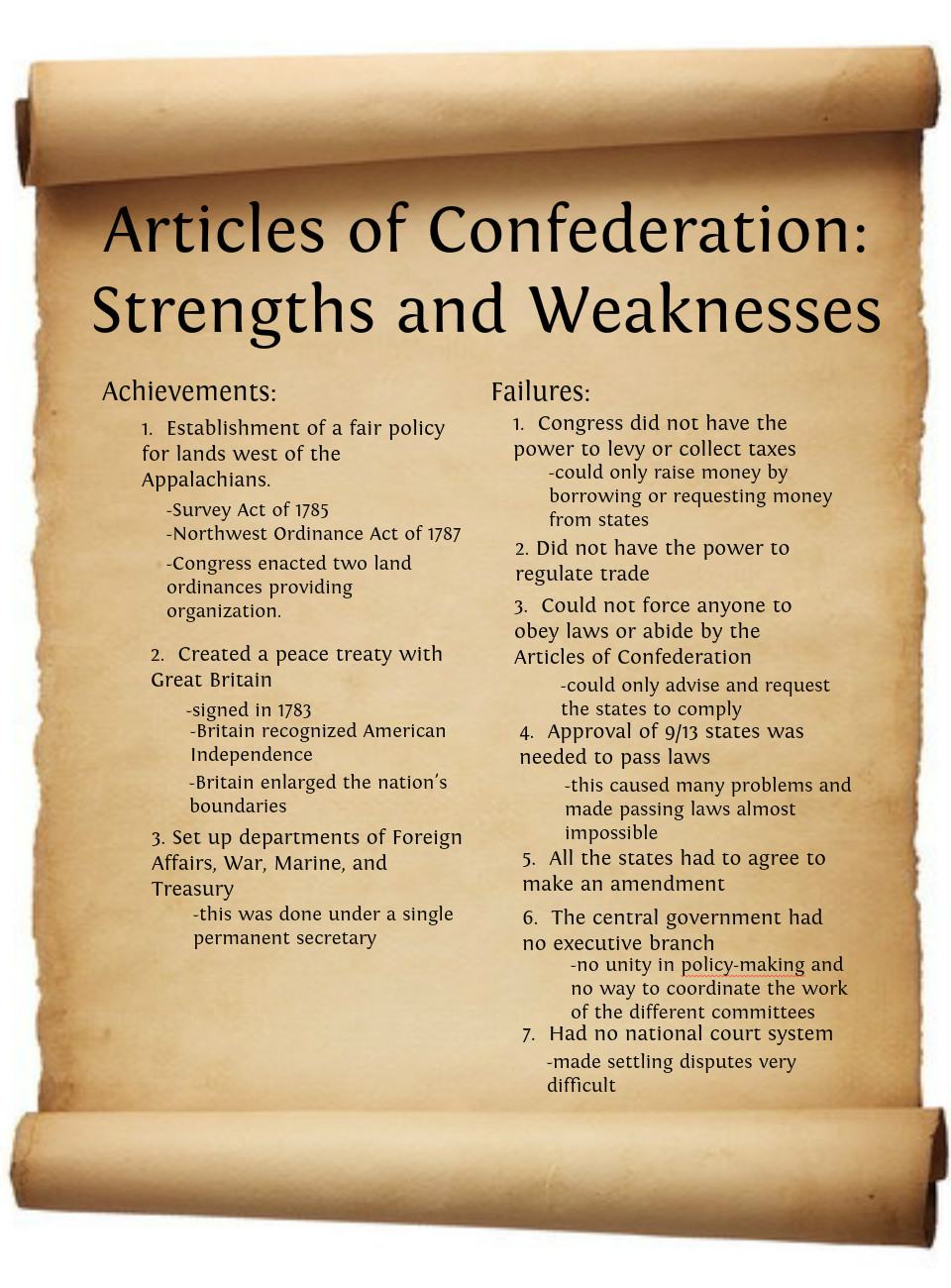 Scroll clipart articles confederation Confederation Articles with Confederation