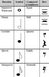 Sheet Music clipart violin To Sheet A detail Image