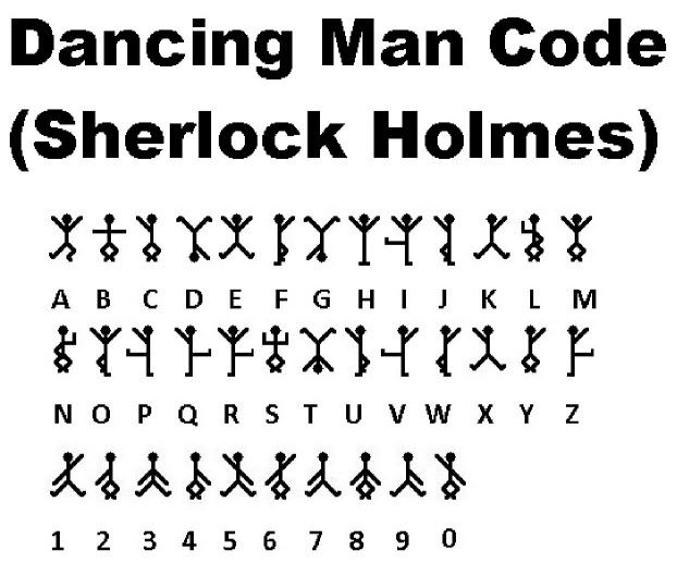 Sherlock Holmes clipart mysterious man ( Dancing Code and on