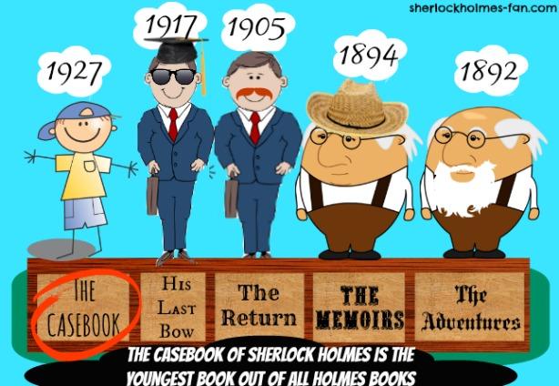 Sherlock Holmes clipart original Publication The Holmes Casebook Want