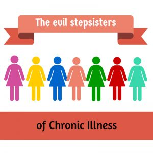 Shoot clipart chronic disease Images Pinterest about Stepsisters of