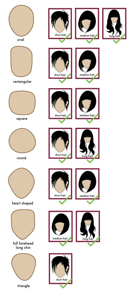 Short Hair clipart different face Shapes Face Best 20+ on