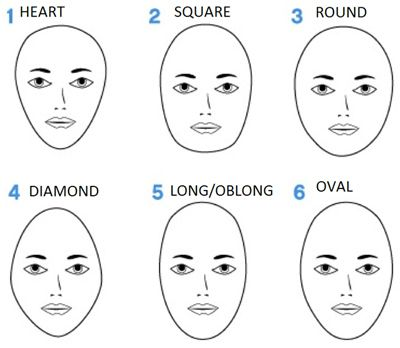 Short Hair clipart round face Suit to How Hair? New