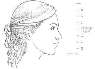 Sketch clipart side profile face – steps a face the